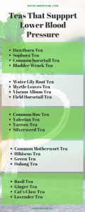 Infographic about which teas can lower high blood pressure.